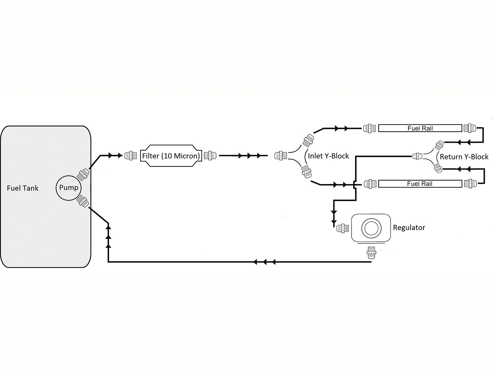 1990 ford fuel system diagram 99 grand cherokee stereo wiring efi line routing elsavadorla