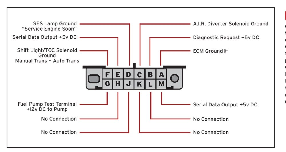 medium resolution of trans am obd ii connector diagram circuit diagram symbols