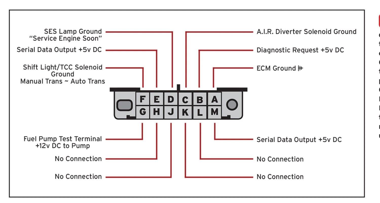 hight resolution of trans am obd ii connector diagram circuit diagram symbols