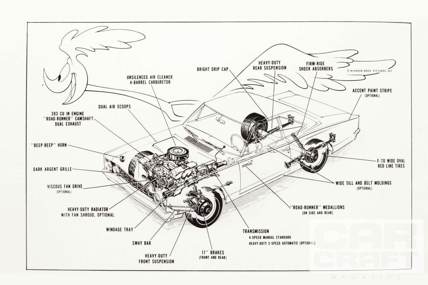 1968 Plymouth Road Runner Wiring Diagram | Wiring Diagram on 70 duster wiring diagram, 70 charger wiring diagram, 70 challenger wiring diagram,