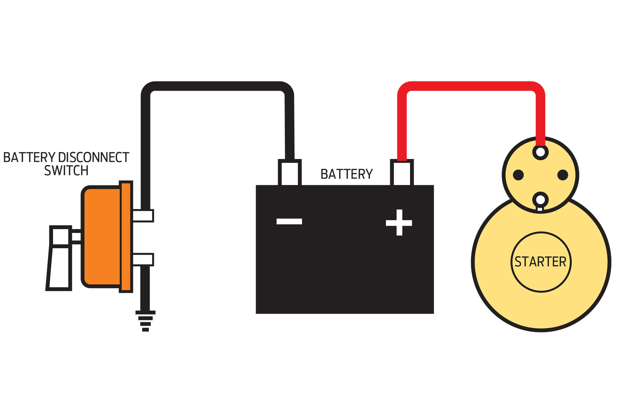 Master switch shut off diagram?resize=665%2C435 race car kill switch wiring diagram the best wiring diagram 2017 Drag Racing Kill Switch Wiring at n-0.co