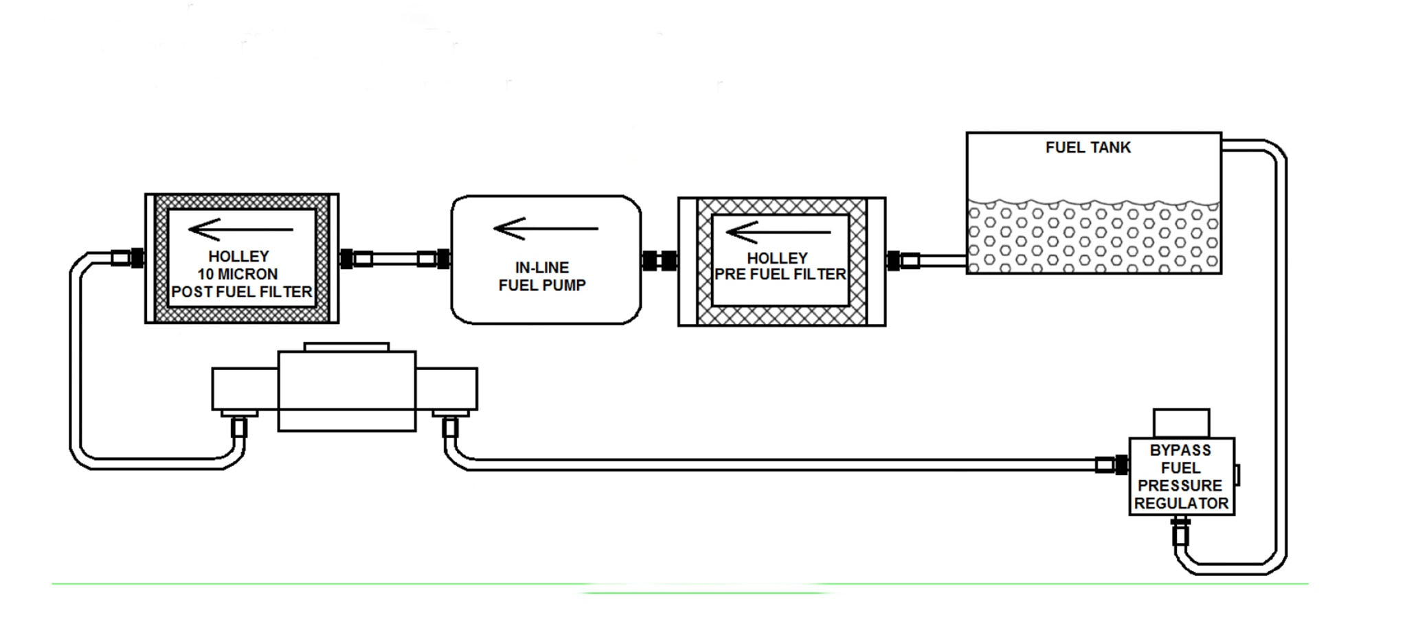 street rod wiring diagram bosch relay best harness telecaster