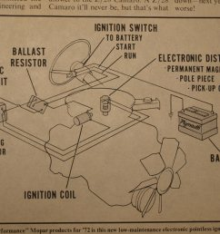 early electronic ignition system diagram for wiring a tachometer early chrysler electronic ignition system wiring diagram [ 1813 x 1360 Pixel ]