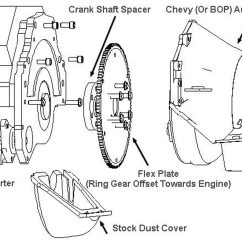 Gm 700r4 Wiring Diagram Ansul System For Transmission Plug On Th350c