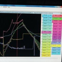 Big Stuff 3 Wiring Diagram Tropical Rainforest Microsiemens Symbol 240 Volt Electrical