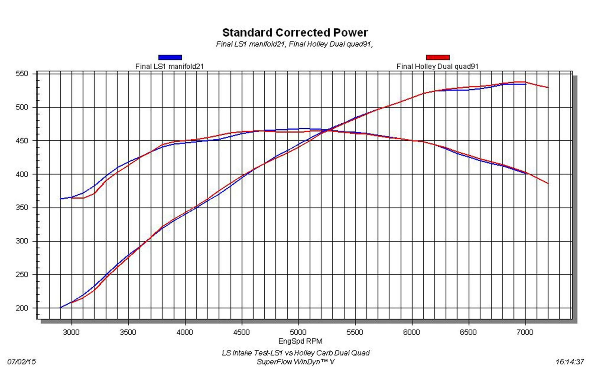 edelbrock electric choke wiring diagram steering wheel pc problems auto