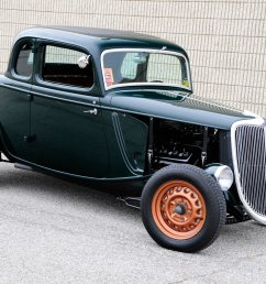 001 2015 nsra nationals painless wiring street rodder top 100 1934 ford coupe [ 2048 x 1360 Pixel ]