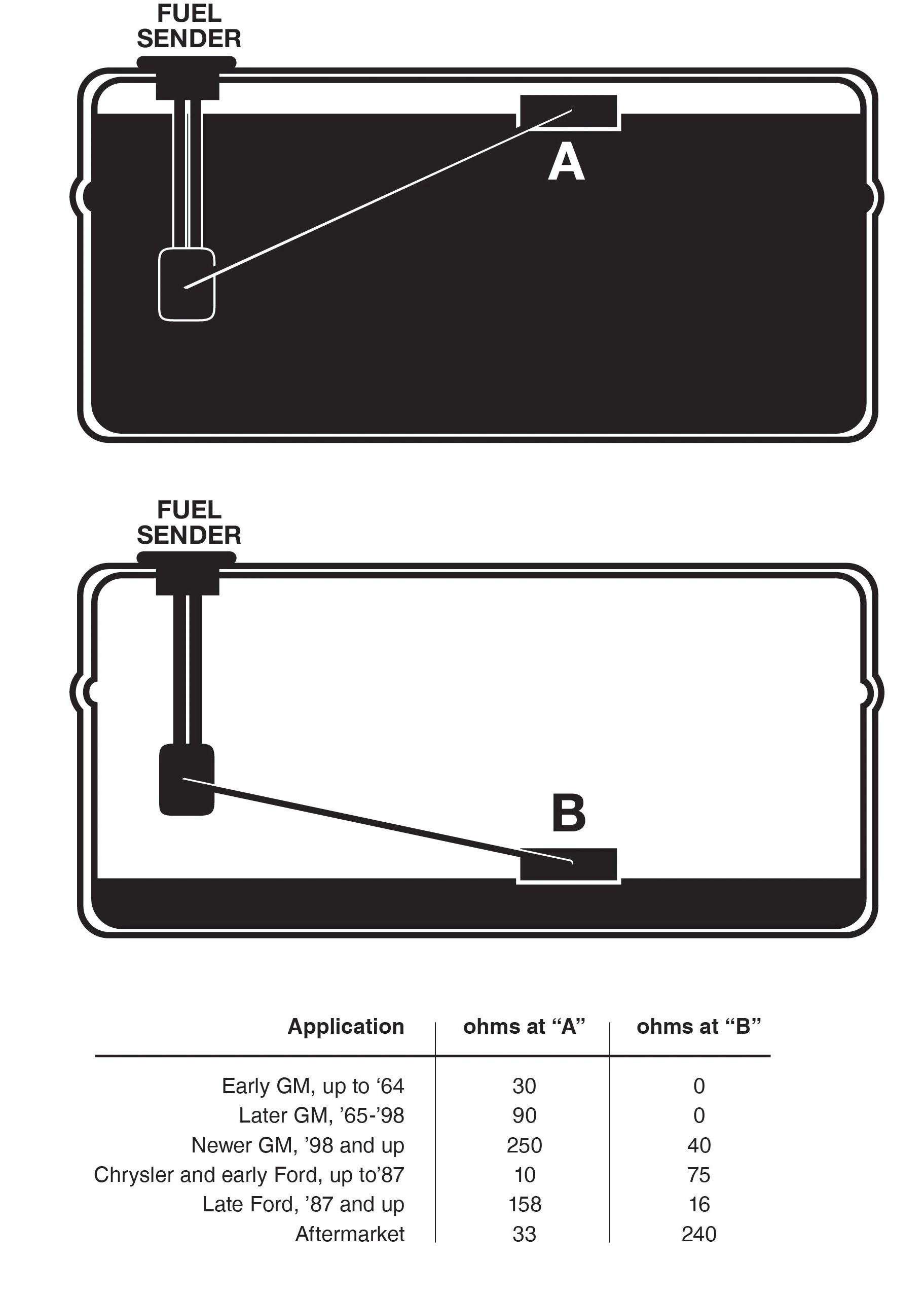 ezgo wiring diagram gas two way lighting switch st480 model identification