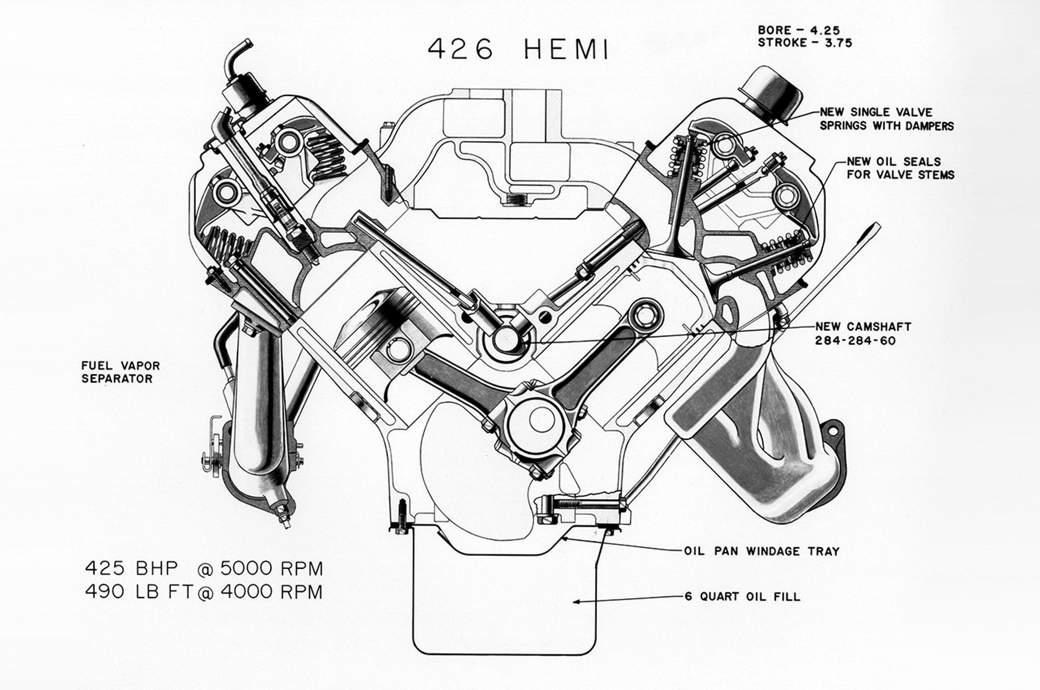 History Of The Street Hemi