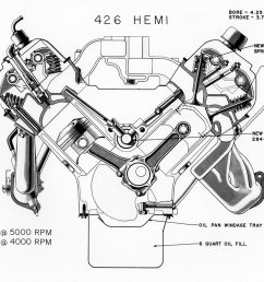 1970 dodge magnum engine diagram wiring diagram yer 1970 hemi engine diagram [ 2048 x 1360 Pixel ]