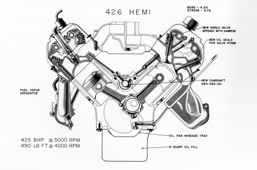 small resolution of 1970 dodge magnum engine diagram wiring diagram yer 1970 hemi engine diagram