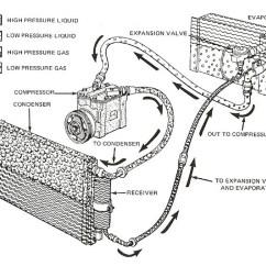 York Heating And Air Conditioning Wiring Diagrams Dodge Stratus Diagram John Deere 2550 Imageresizertool Com