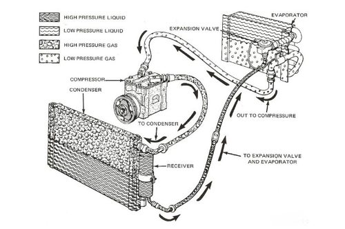 small resolution of john deere 2550 wiring diagram