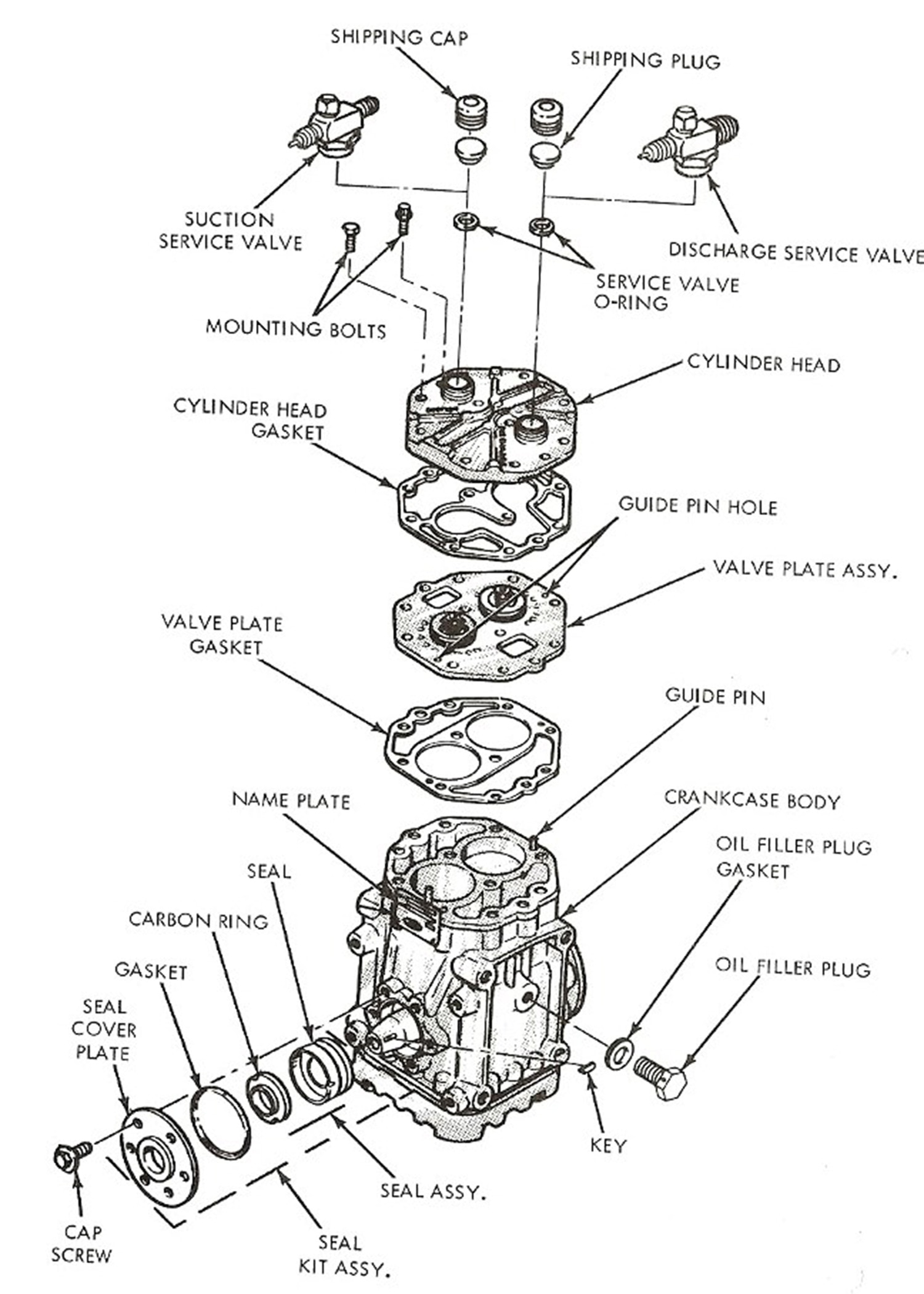 Refrigerator pressor wiring diagram on mopar wiring diagrams