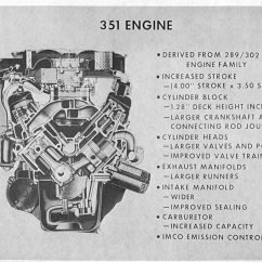351 Windsor Wiring Diagram Division Land Section Ford Alternator G3