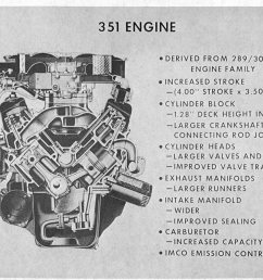 1979 v8 ford engine diagram [ 2040 x 1360 Pixel ]