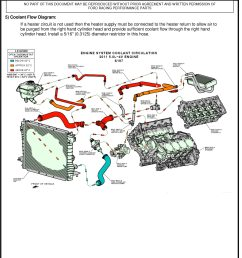 ford mustang cooling system diagrams on engine coolant flow diagram ford engine cooling diagram [ 2381 x 3105 Pixel ]