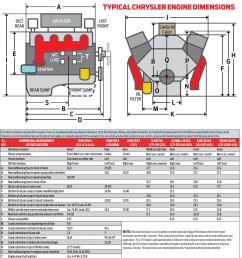 54 chrysler engine dimensionstable [ 3350 x 3592 Pixel ]