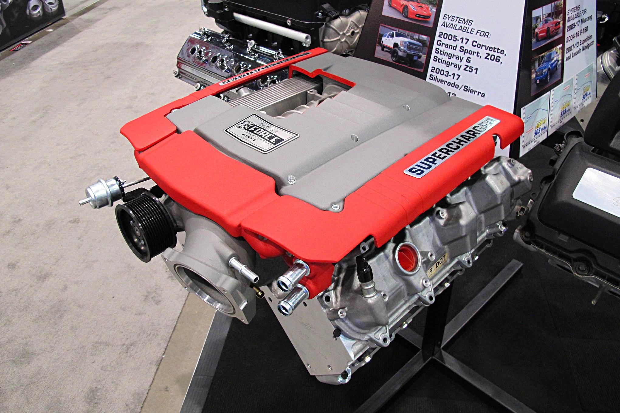 Chevy Lt1 Engine Coolant Flow