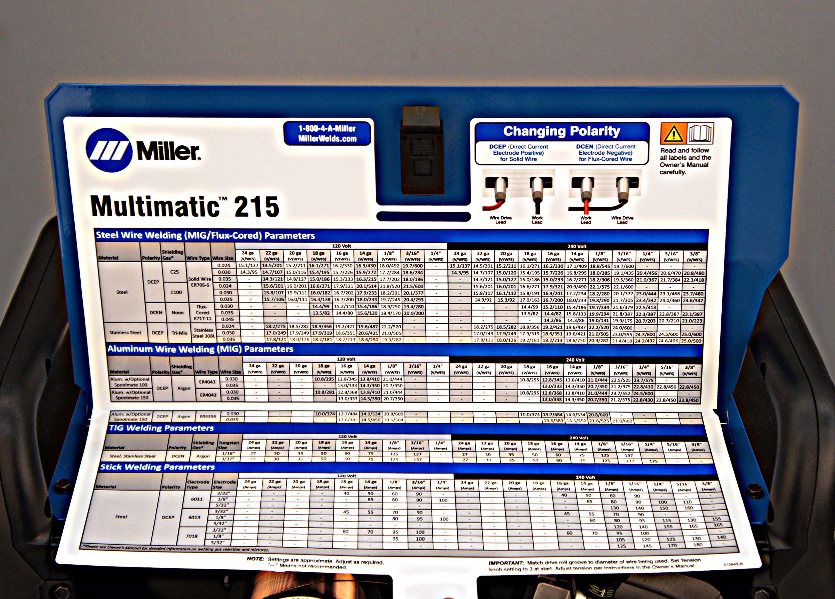 hight resolution of miller spool gun wiring diagram trusted wiring diagram miller trailblazer 250 miller 30a wiring diagram trusted