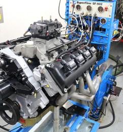swap a 6 1l crank into a 5 7l hemi for 440 hp hot rod network 747018 53 6 1 hemi wiring harness  [ 2040 x 1360 Pixel ]