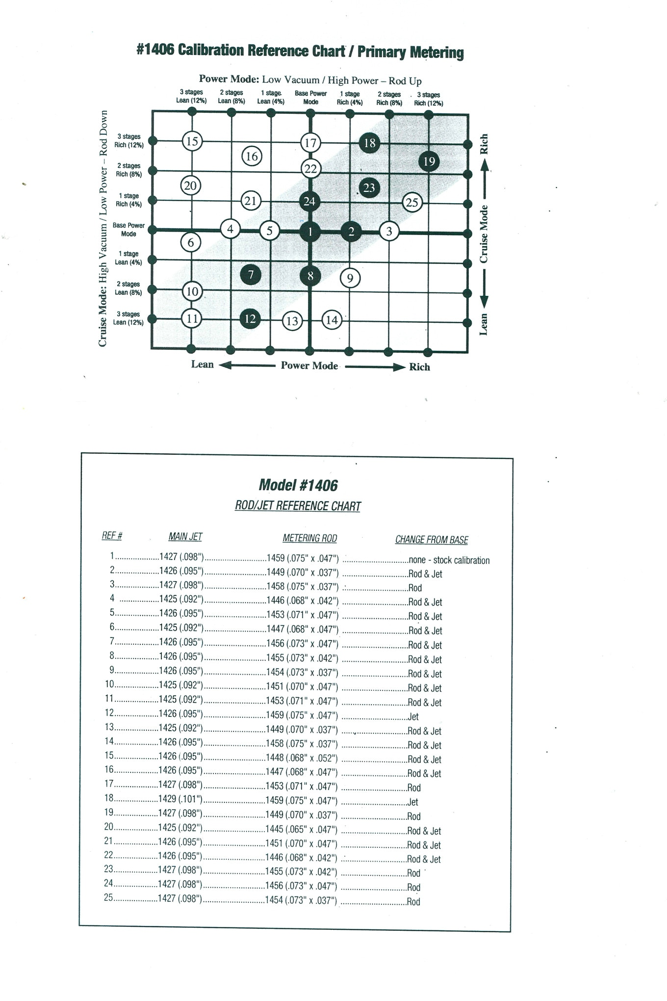 Wrg Edelbrock Wiring Diagram
