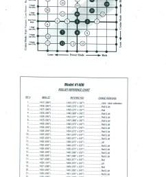 1405 edelbrock wiring diagram [ 1360 x 2040 Pixel ]