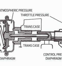 gm turbo 400 diagram wiring diagram gm turbo 400 schematics library wiring diagramturbo 400 pump diagram [ 2040 x 1106 Pixel ]