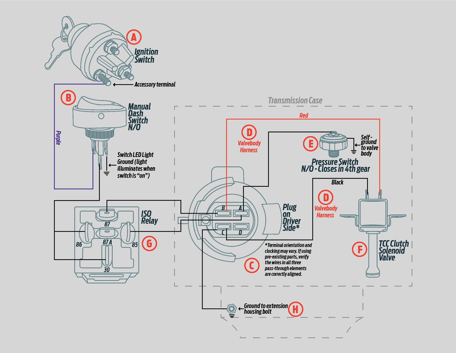 hight resolution of hot rod rescue lockup a 700 r4 torque converter without a computer 700r4 wiring diagram 700r4 wiring diagram