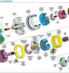 4l80e pump diagram wiring diagrams 4l80e valve body exploded diagram 4l80e pump diagram [ 1194 x 834 Pixel ]