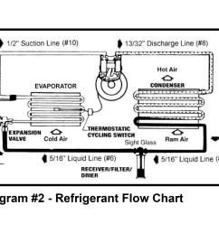 heater ac trinary switch wiring diagram [ 2400 x 1800 Pixel ]