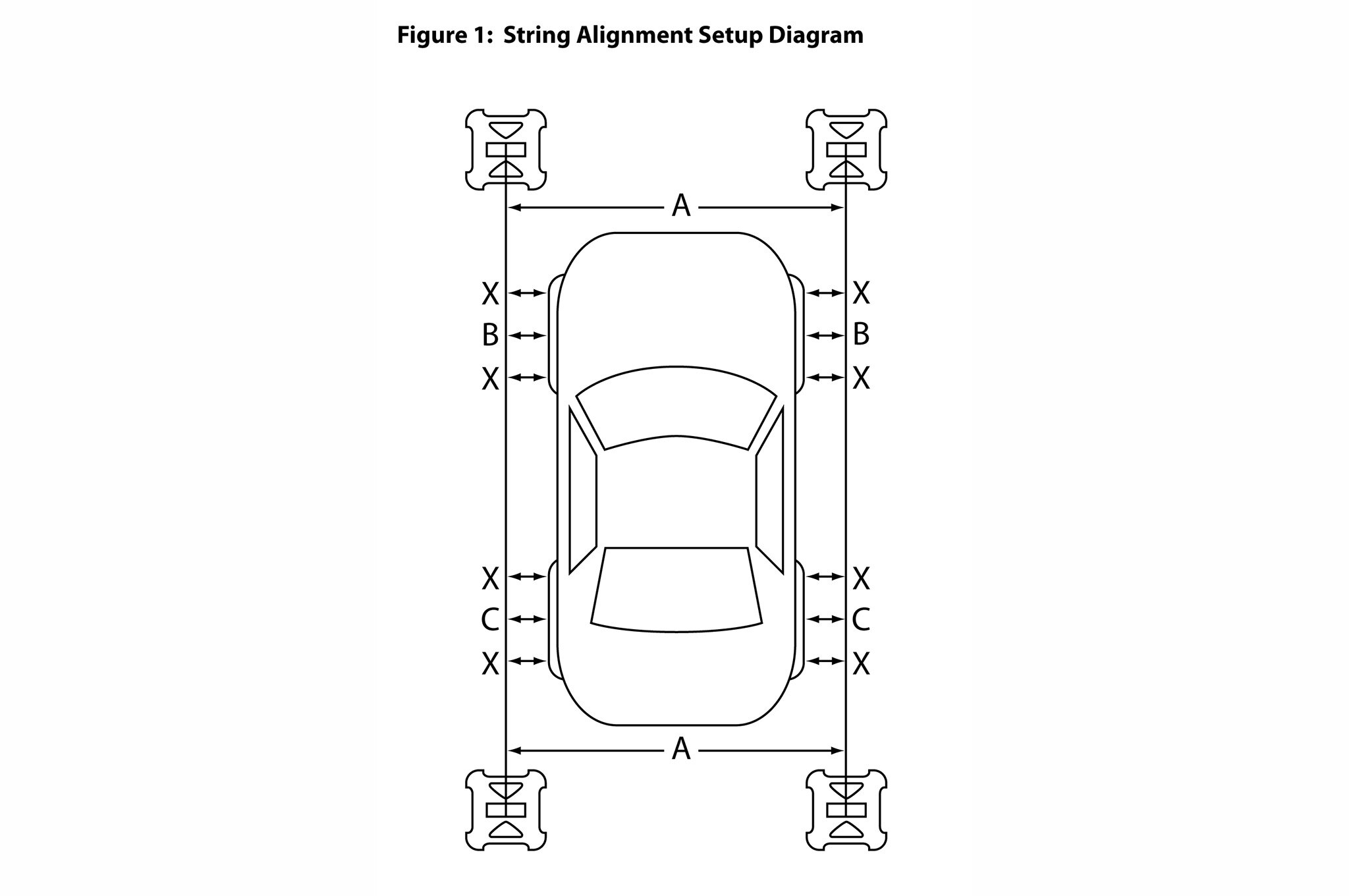 Do-It-Yourself Wheel Alignment