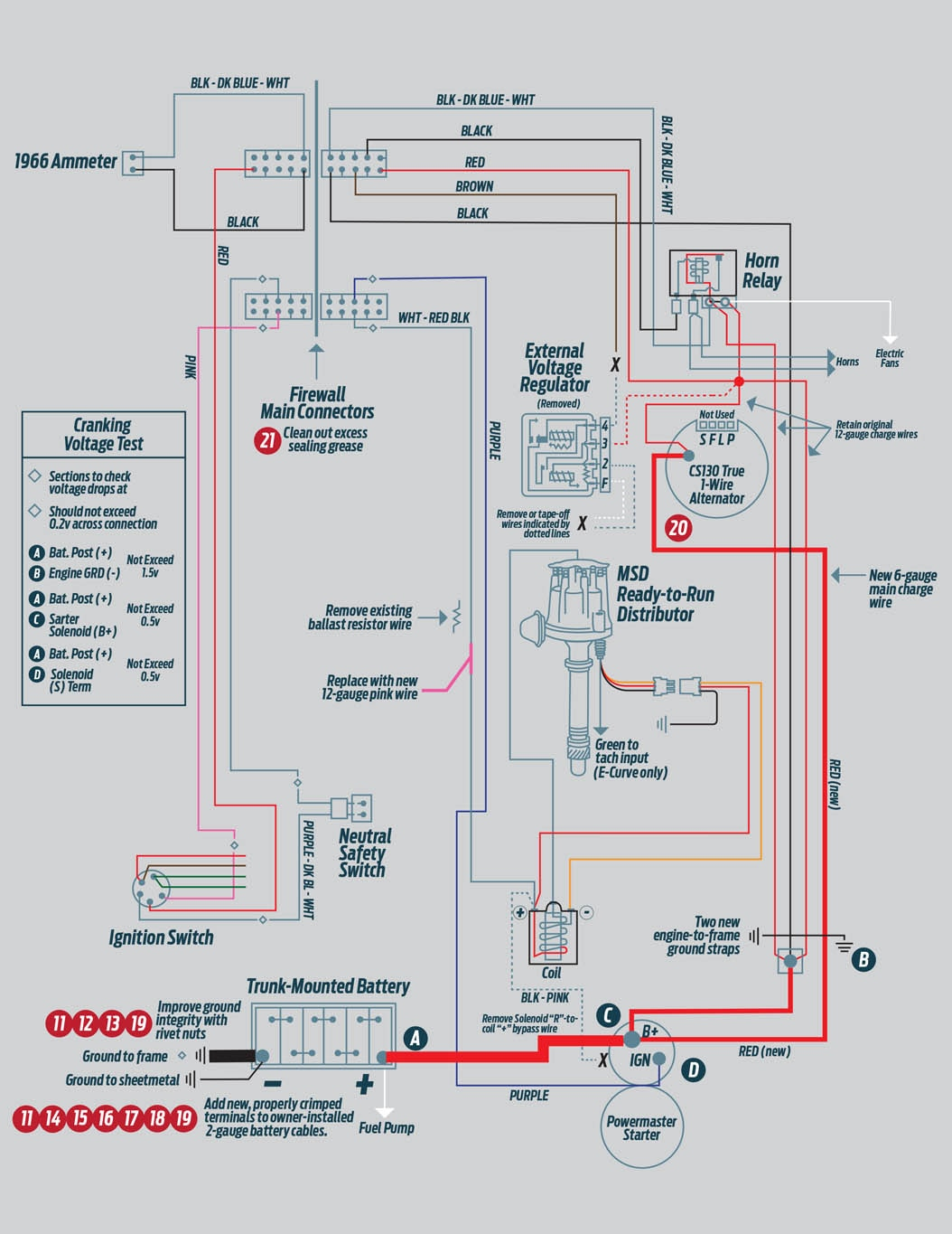 hight resolution of 10 the chevelle had severe voltage drops and inadequate wiring this diagram calls out necessary upgrades