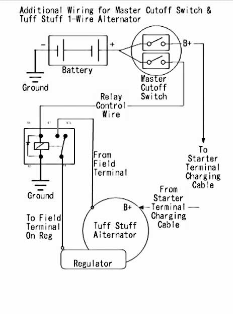 one wire alternator wiring diagram delta shower valve charging system upgrade with a tuff stuff hot rod network 888260 24