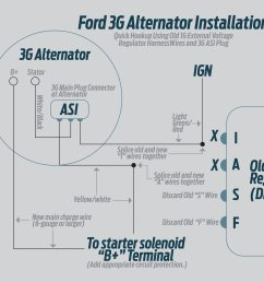 how to install a high output ford 3g alternator into older fords ford 3g alternator wiring ford 3g alt wiring [ 2040 x 1360 Pixel ]