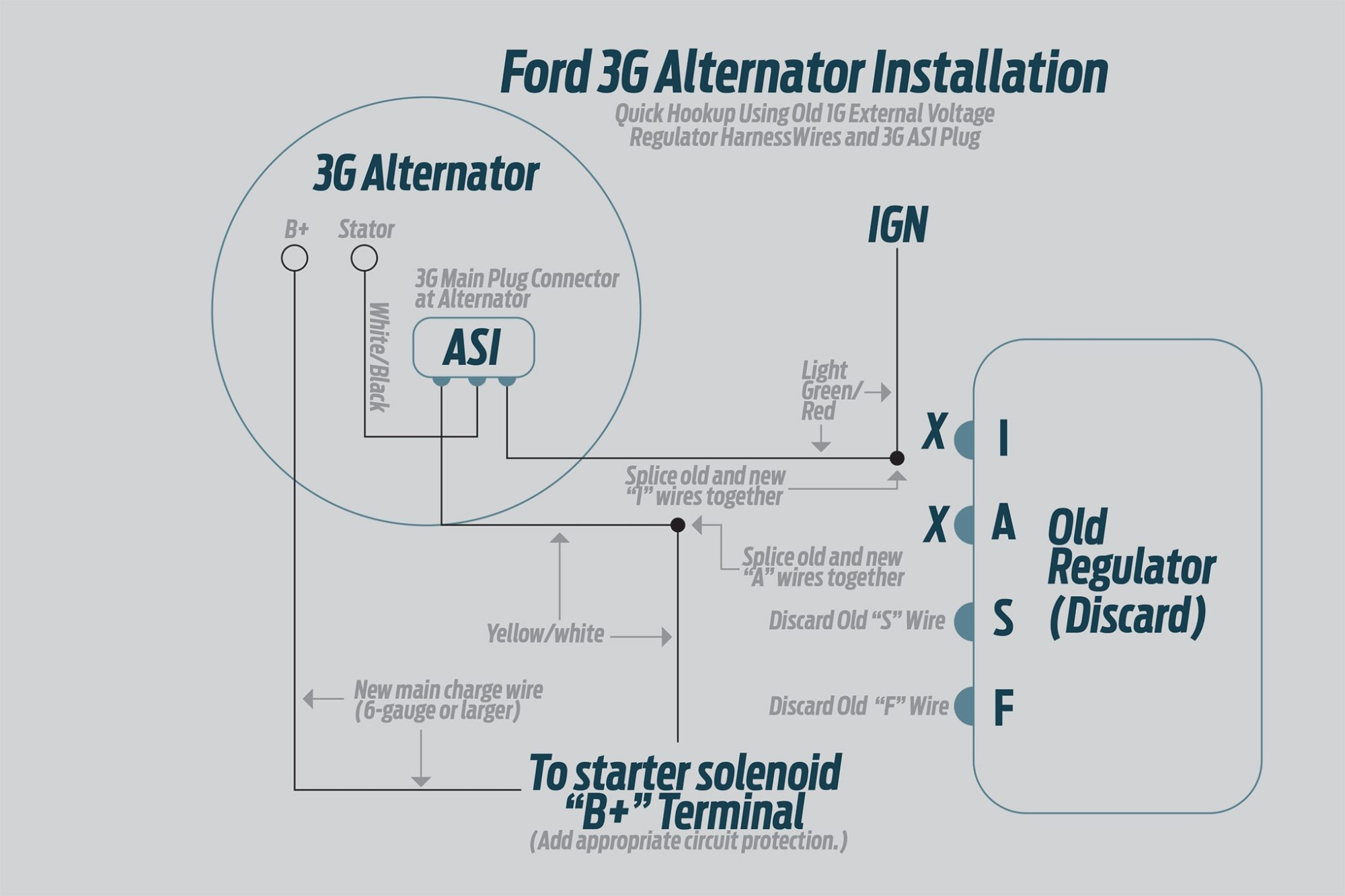 hight resolution of how to install a high output ford 3g alternator into older fords ford 3g alternator 1 wire conversion ford 3g alternator wiring