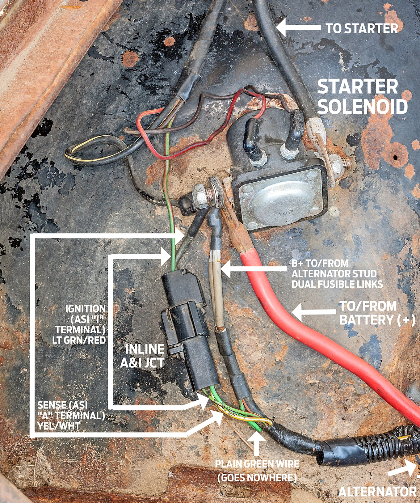 hight resolution of how to install a high output ford 3g alternator into older fords alternator wire harness wire size