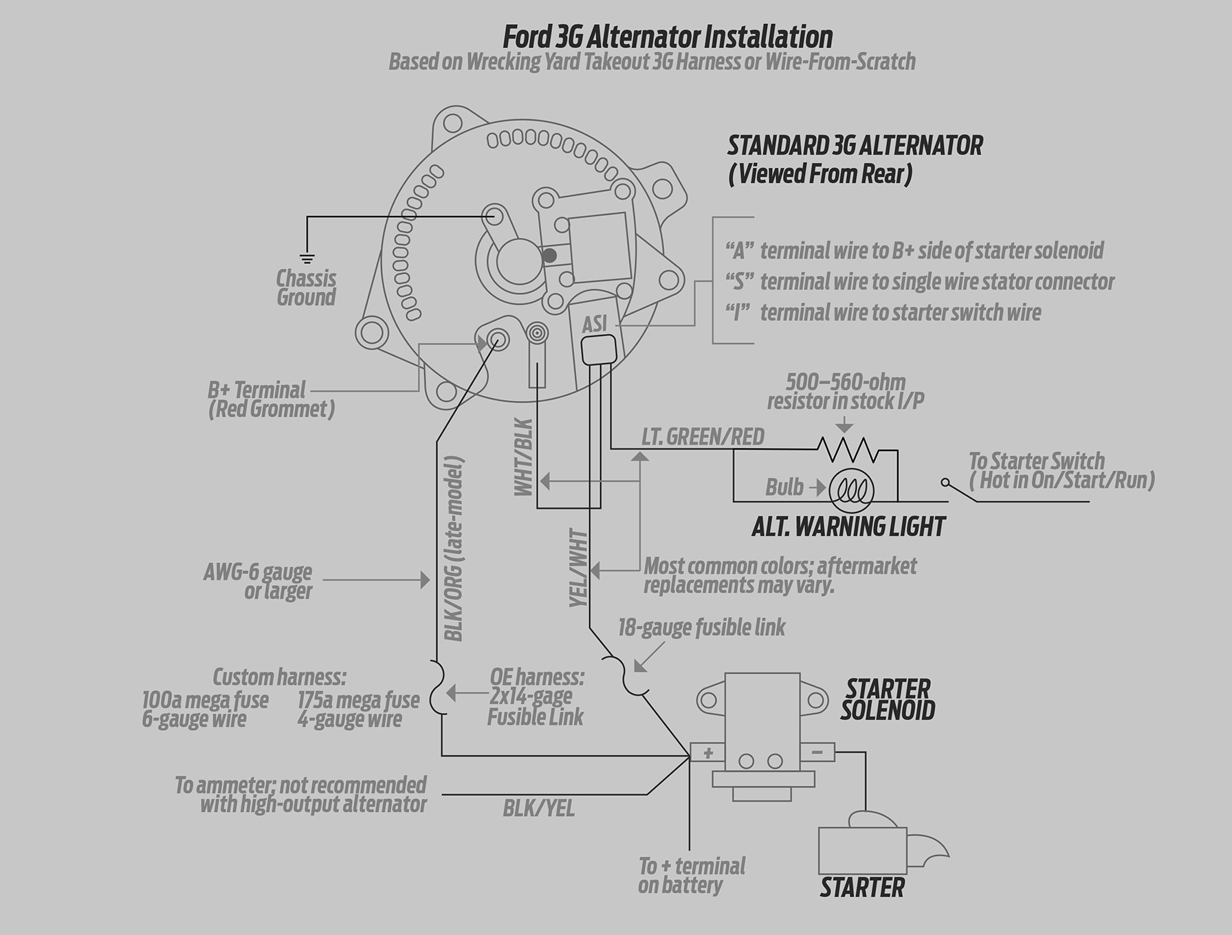 hight resolution of how to install a high output ford 3g alternator into older fords late model ford 302 alternator wiring diagram