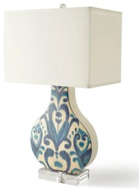 Guest Picks: Shining Examples of Chinoiserie Lighting