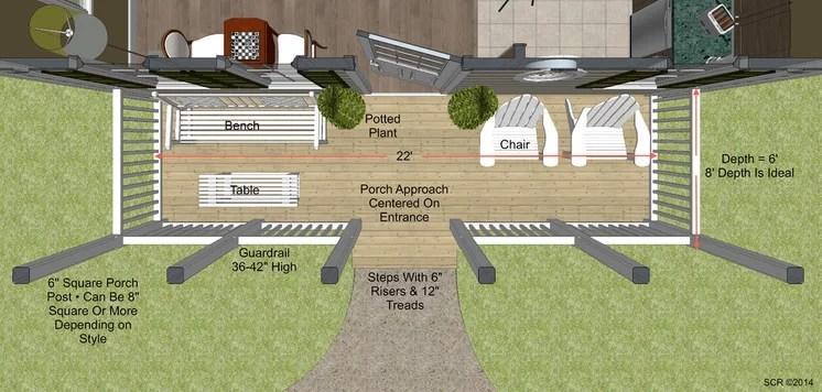 Back Door Porch Ideas