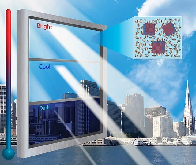 Is It Curtains for Curtains? Smart Glass Eliminates Window
