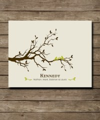 Personalized Custom Love Bird Family Tree Wall Art by