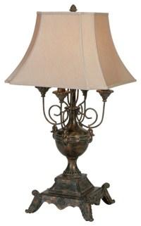 Raschella Antique Bronze Old World Table Lamp ...