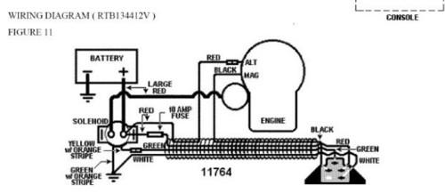 B&S 12.5hp engine help please