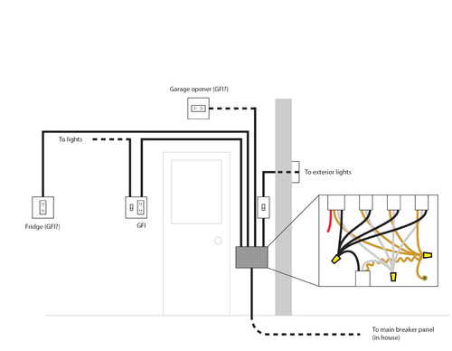 Expanding/adding wiring in detached garage