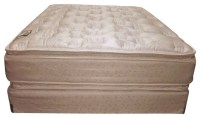 Pedic Comfort Pillow Top Double Sided Mattress ...