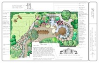 Design Example--Grandchild Centered Backyard - Site And ...
