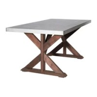 Industrial Dining Room Tables | Houzz