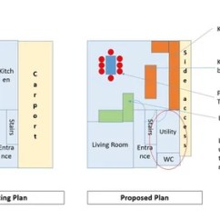 Layout Open Plan Kitchen Living Room Color Themes Diner The Third Diagram Attempts To Design Area Which We Are Most Uncertain Don T Know Whether This Is Best Configuration For Space