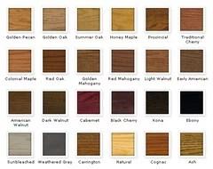 Wood Conditioner Pine